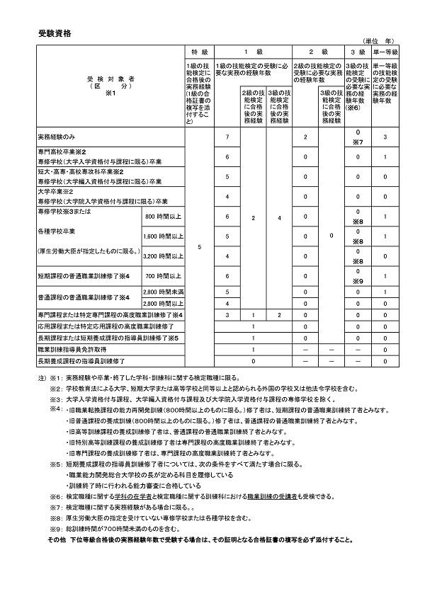 sikaku_26