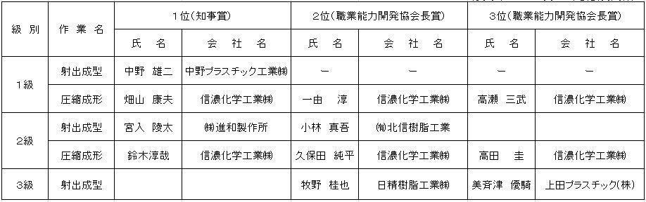 h27_omedetou_naganopma